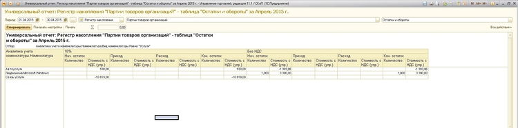 Универсальный отчет по метаданным для ут 11.1 с кросс таблицей 1