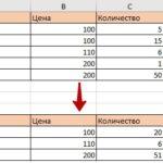 Как в 1с свернуть таблицу значений